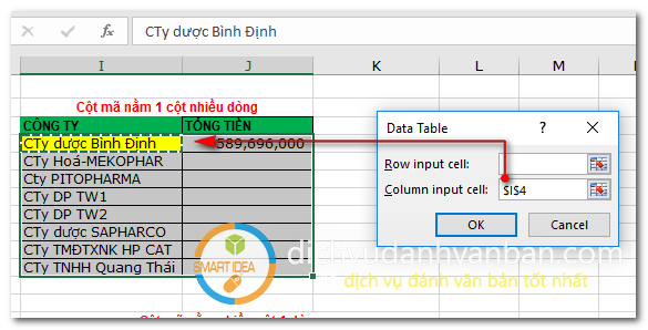 datatable 1 biến theo cột