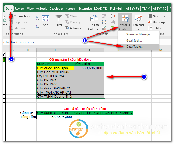chọn chức năng datatable trong what if analytics
