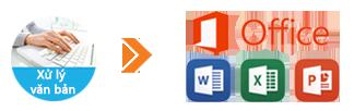 Đánh văn bản – đánh máy vi tính – chỉnh sửa văn bản
