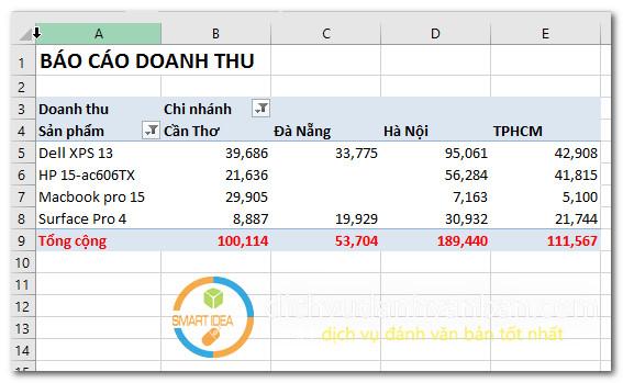dữ liệu mẫu báo cáo pivot table