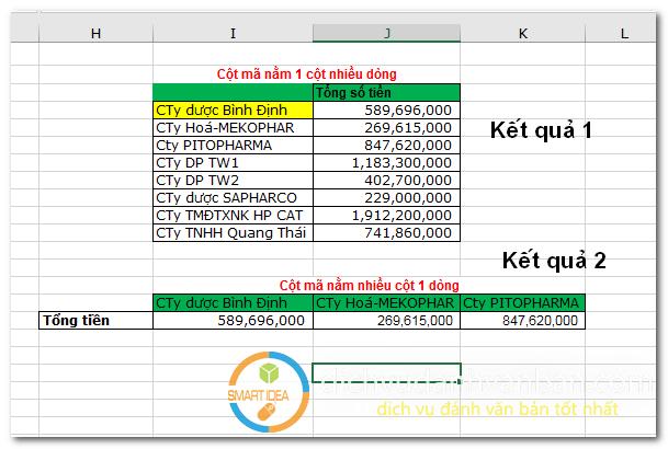 kết quả thống kê sử dụng datatable 1 biến