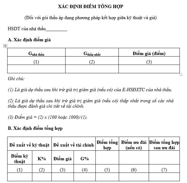 Mẫu xác định điểm tổng hợp của hồ sơ dự thầu