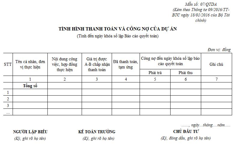 Mẫu tình hình thanh toán và công nợ của dự án